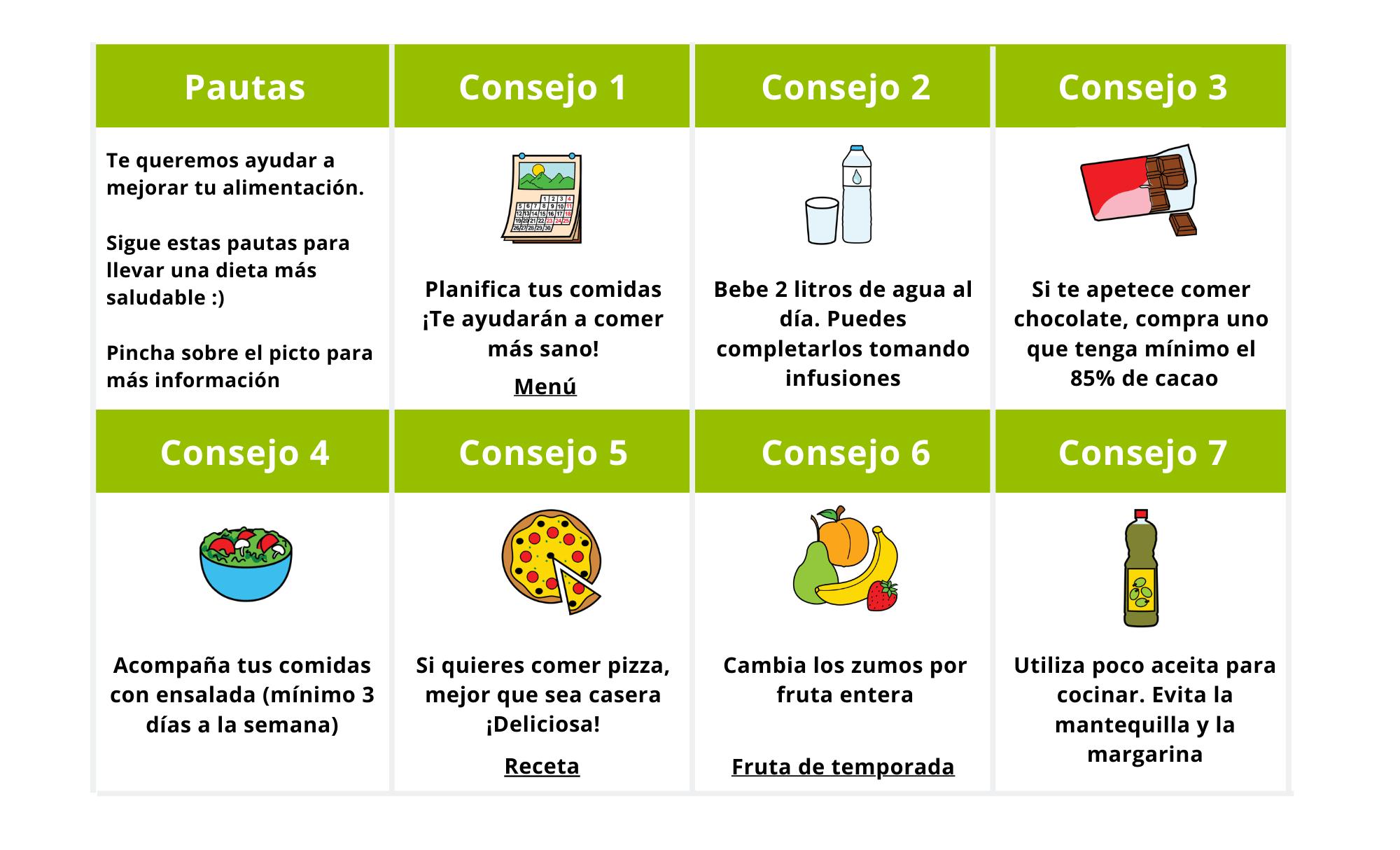 Programa alimentación Down Madrid